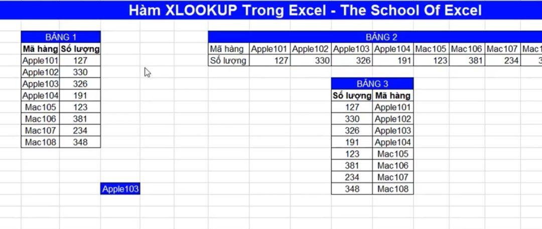 -Hàm XLOOKUP tìm giá trị số lượng trong EXECEL Office 365